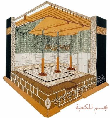لمن لم يشاهد الكعبة من الداخل Masjid Haram Blog Place Of Worship