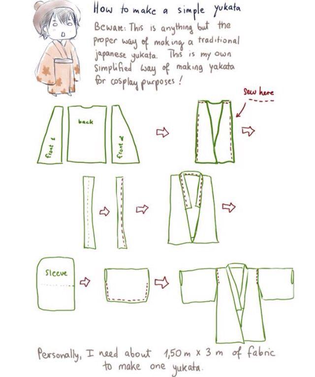 Yukata/kimono | costura patronaje diseño | Pinterest | Kostüm ...