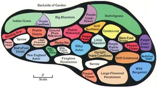 Butterfly, bee & moth garden designs | Butterfly garden ...
