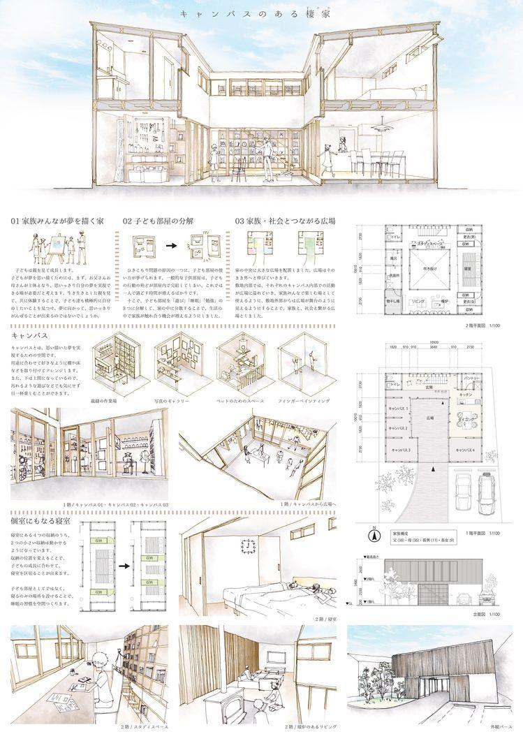Jade Fayre S 建築 ポートフォリオレイアウト 設計コンペ