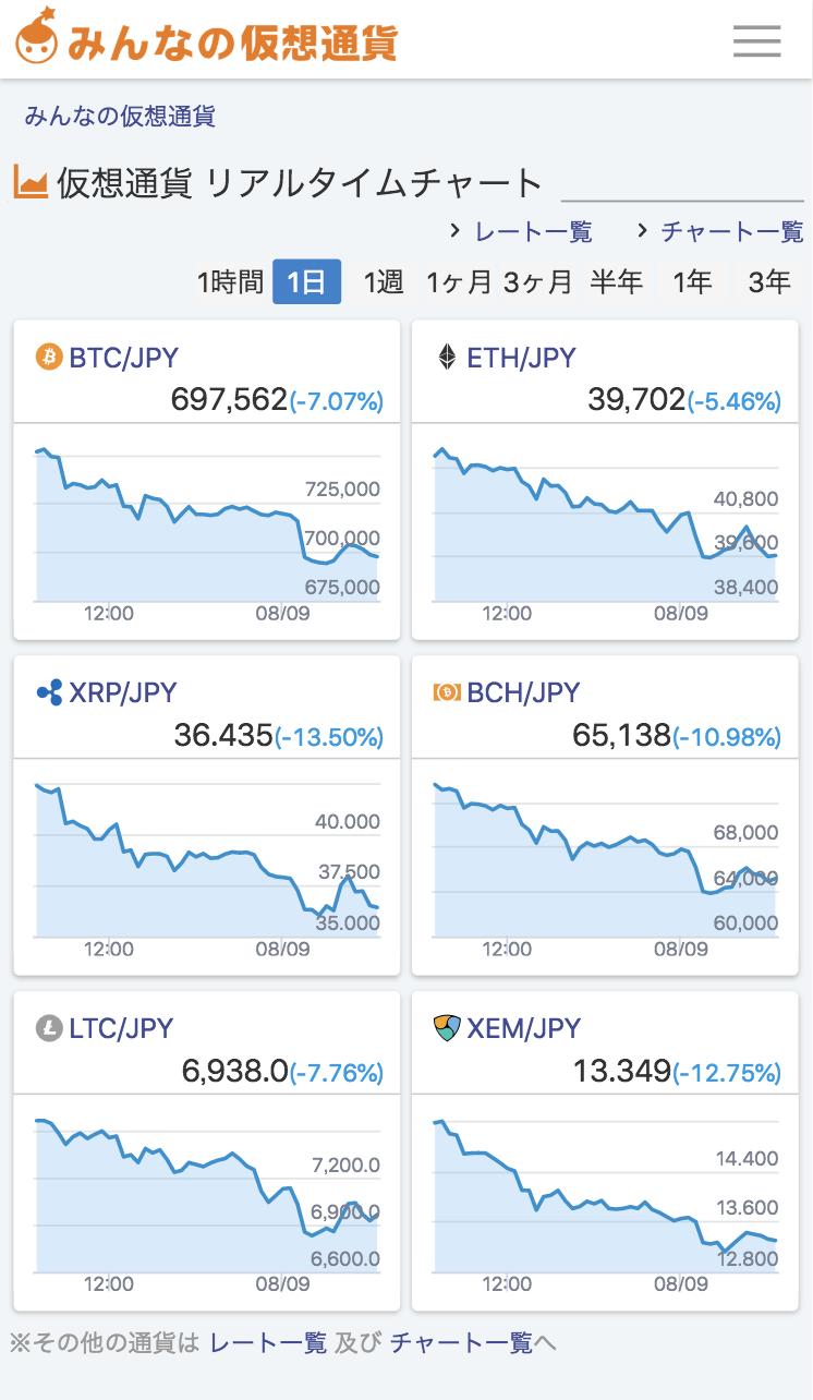 みんなの 仮想 通貨 リップル