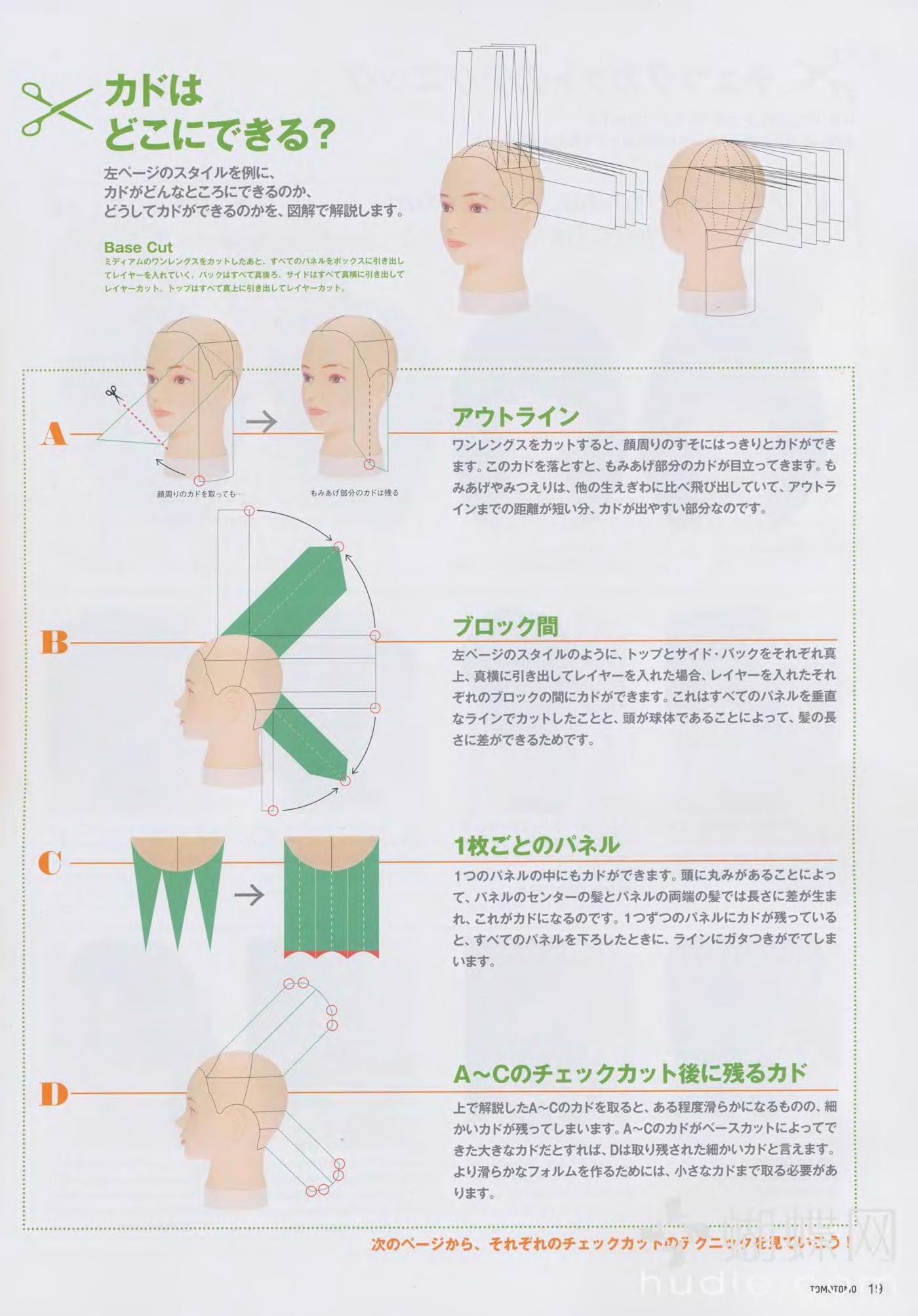 Mens haircut diagram pin by socorro montelongo on balayage  pinterest  hair cutting