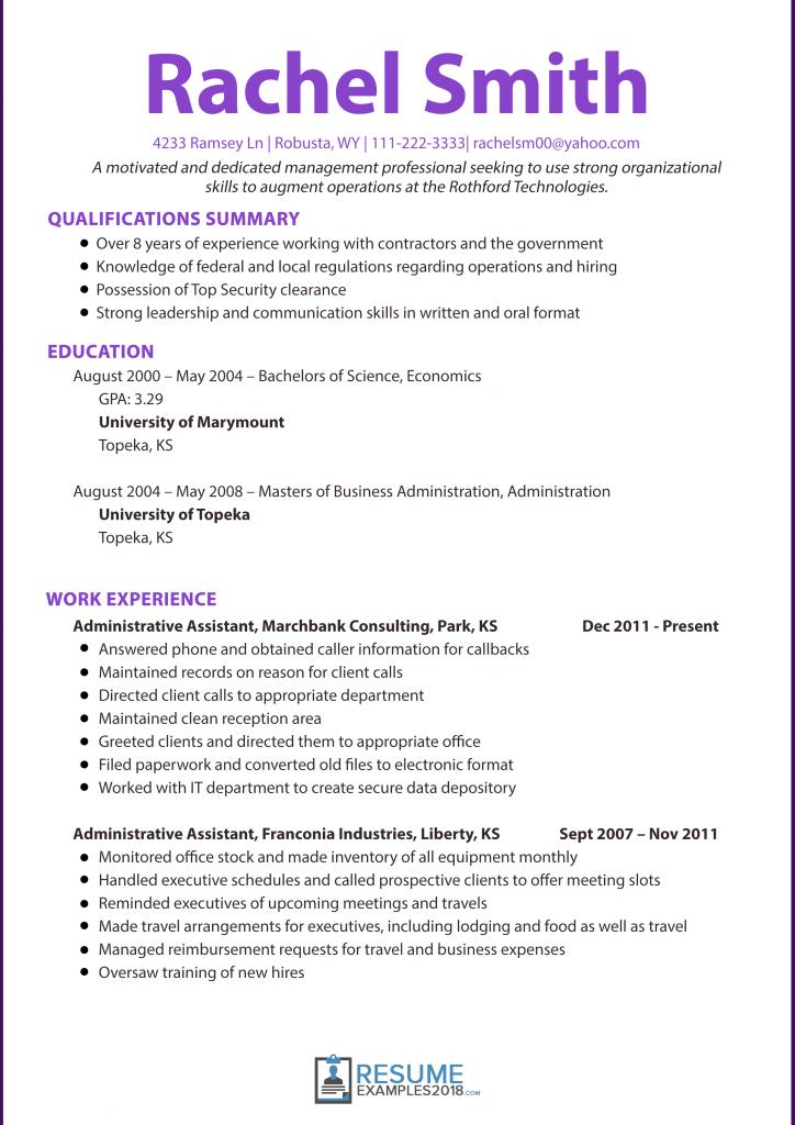 key resume words 2019 sample