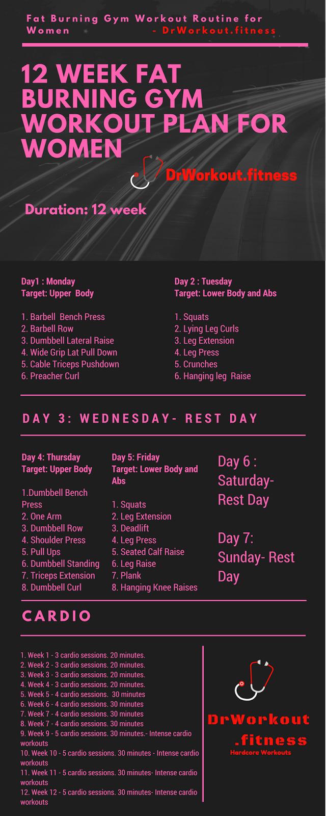 Fat Loss Gym Workout Plan For Women Health Pinterest Workout