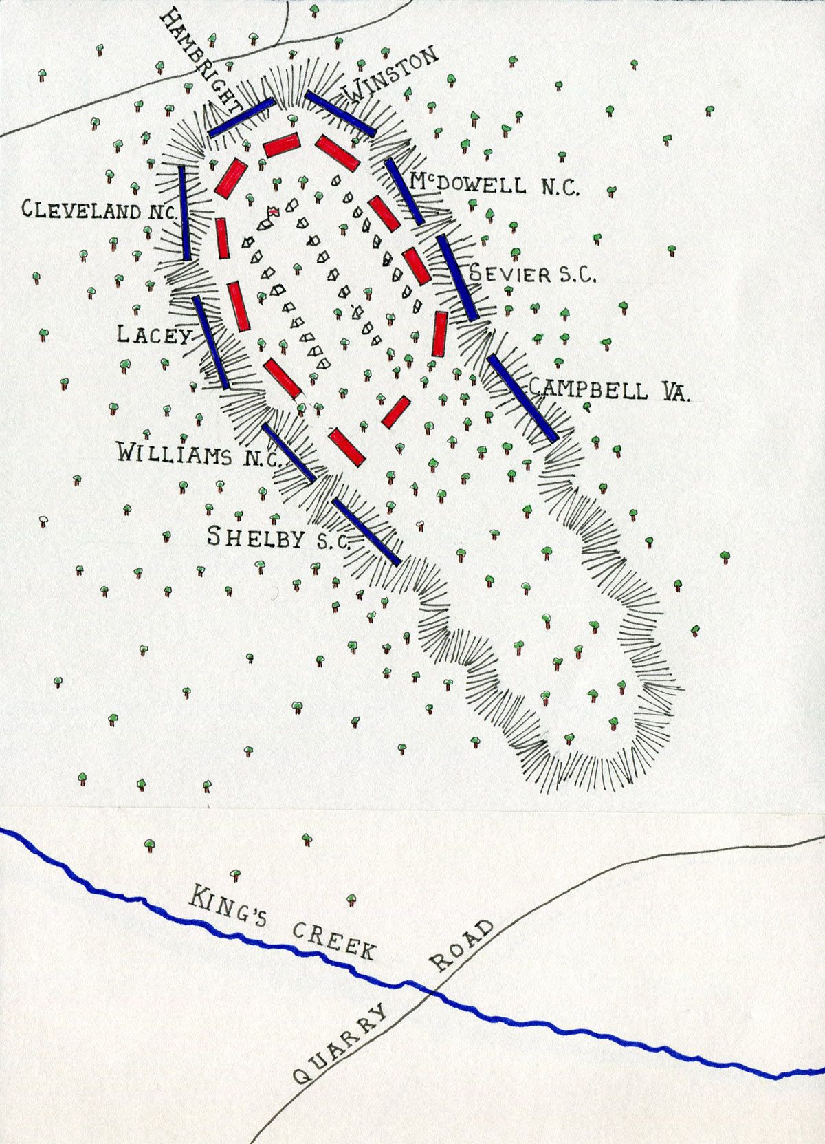 Battle Of King S Mountain