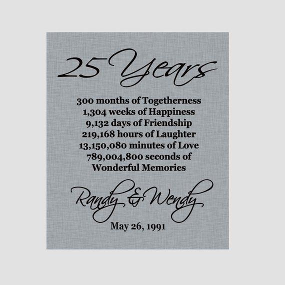 25th Wedding Anniversary Invitation Cards For Parents: 25th Anniversary Print