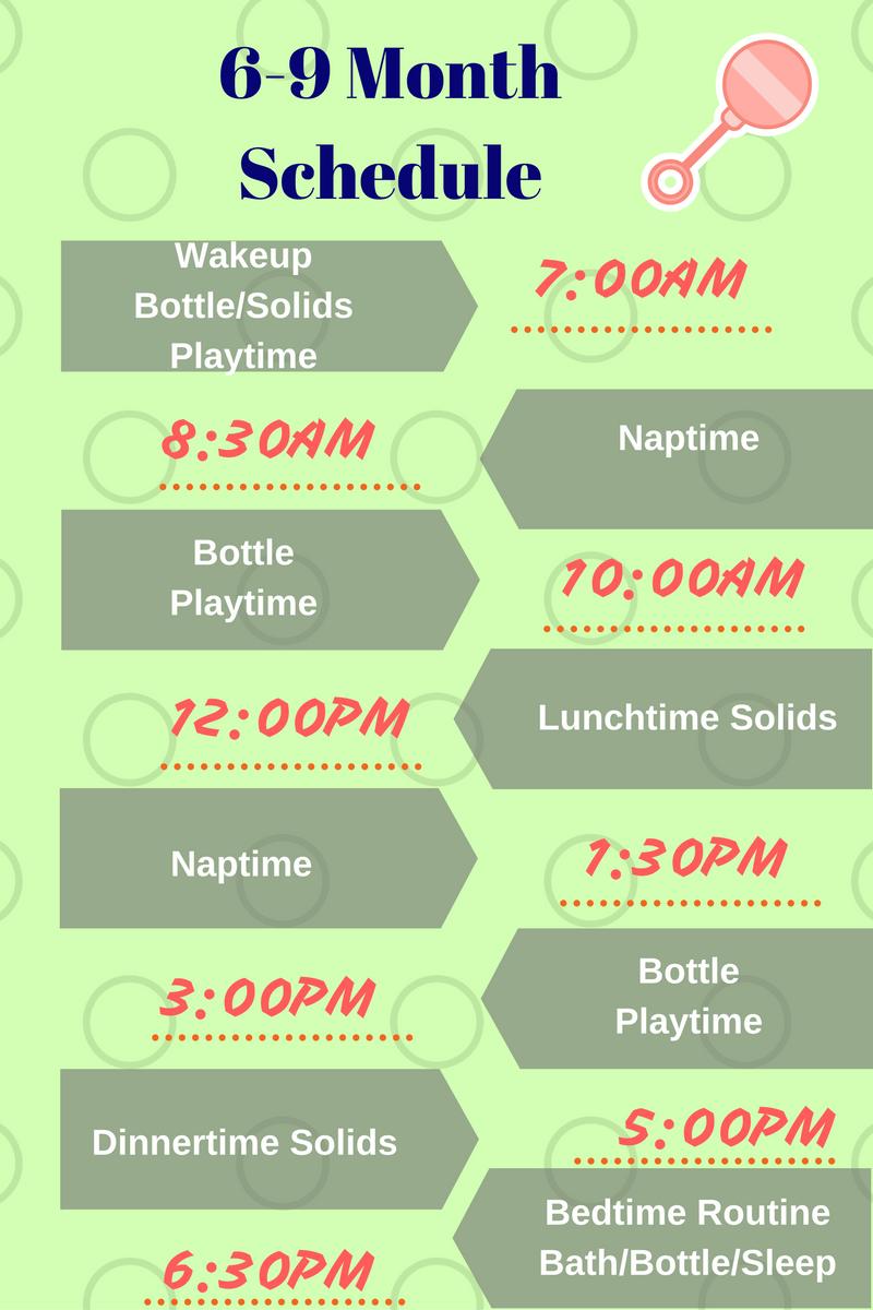 6-9 Month Baby Schedule | Baby schedule, Baby food ...