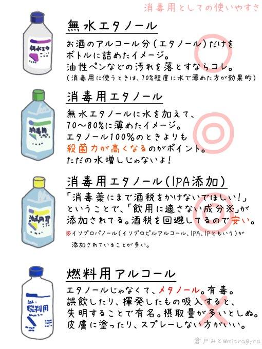 消毒 アルコール 燃料 用 燃料用アルコール(メタノール)の危険性