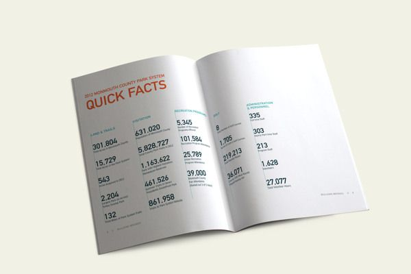 Annual Report by Maria Finelli, via Behance