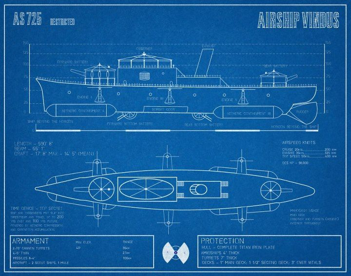 Stage 1 blueprints for our first airship concept the vindus is a stage 1 blueprints for our first airship concept the vindus is a flying pocket battleship malvernweather Choice Image