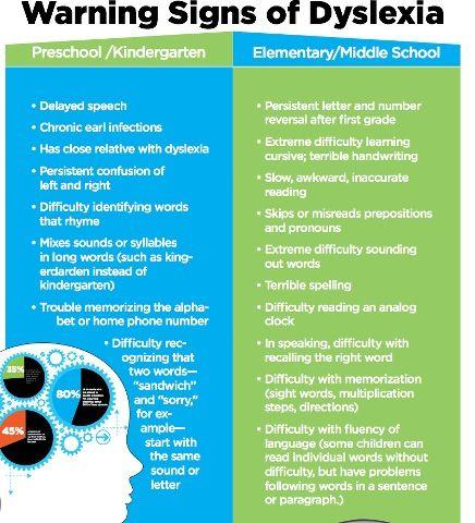 Data & Statistics on Autism Spectrum Disorder | CDC