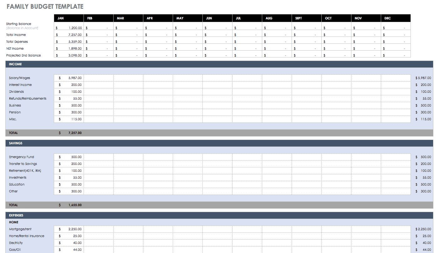 Free Budget Templates In Excel In