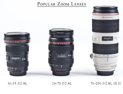 Best Canon Zoom Lenses for Weddings - I'm getting the 24-70