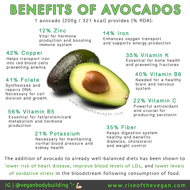 Why avocado is so good for diabetes prevention, stabilizing blood sugar  levels and even reducing