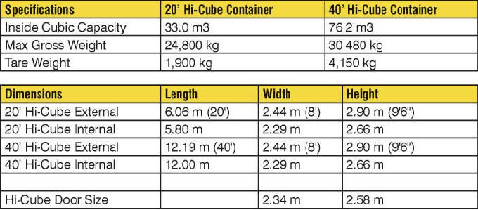 20 Ft Hi Cube Container Dimensions Google Search Container Dimensions Shipping Container Dimensions Shipping Container Sizes