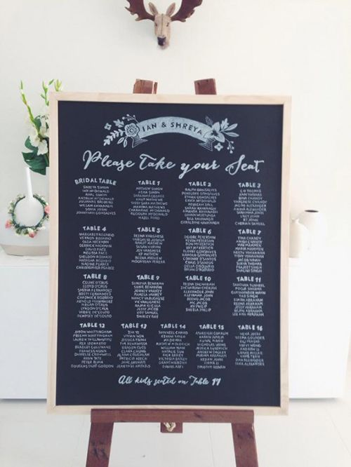 12 Tips for Creating the Perfect Wedding Seating Chart Reception - wedding chart