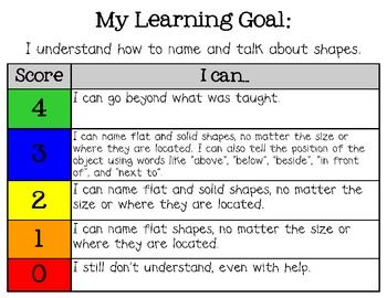 Kindergarten Math Learning Goals and Learning Scales ...