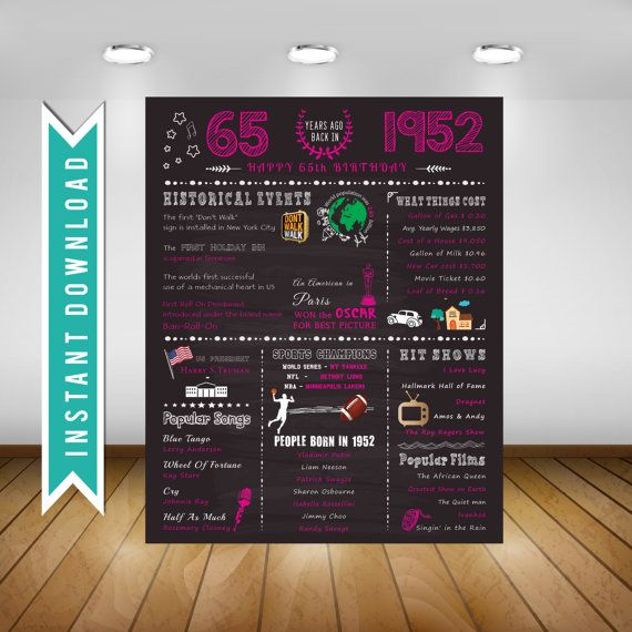 65th Birthday 1952 Chalkboard Poster Sign Instant Download