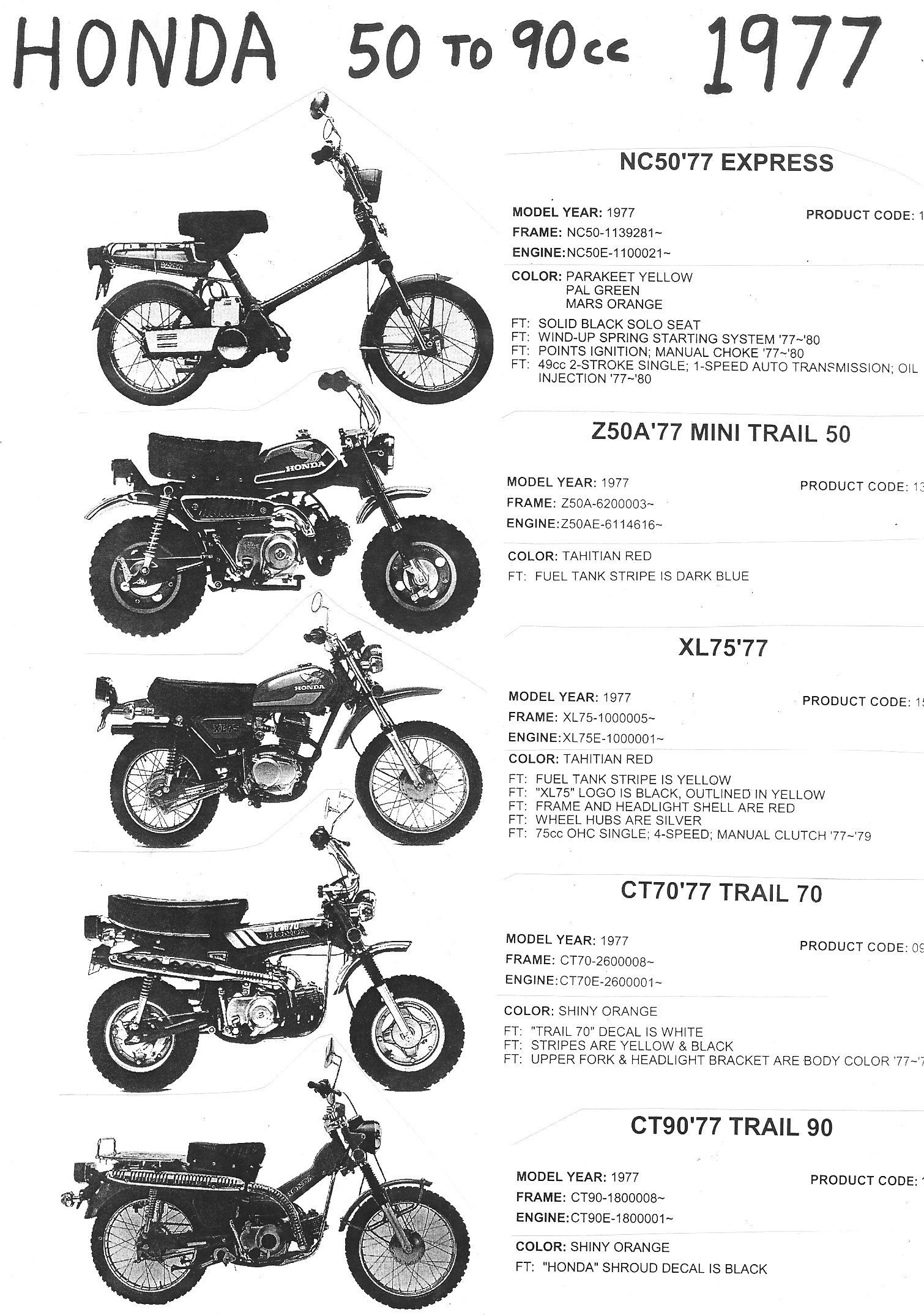 Honda 49cc 4 Stroke Engine