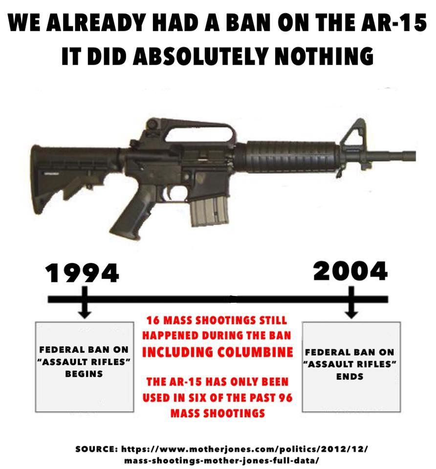 Pin by Zach Man on Guns and stuff | Pinterest | Guns, Politics and ...