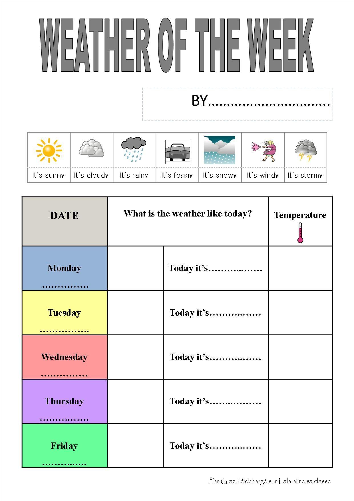 Super The english relevé de météo | Au fil des blogs | Pinterest | Thés  FR01