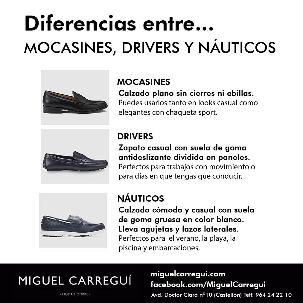 Tipos de Zapatos para hombre                              …