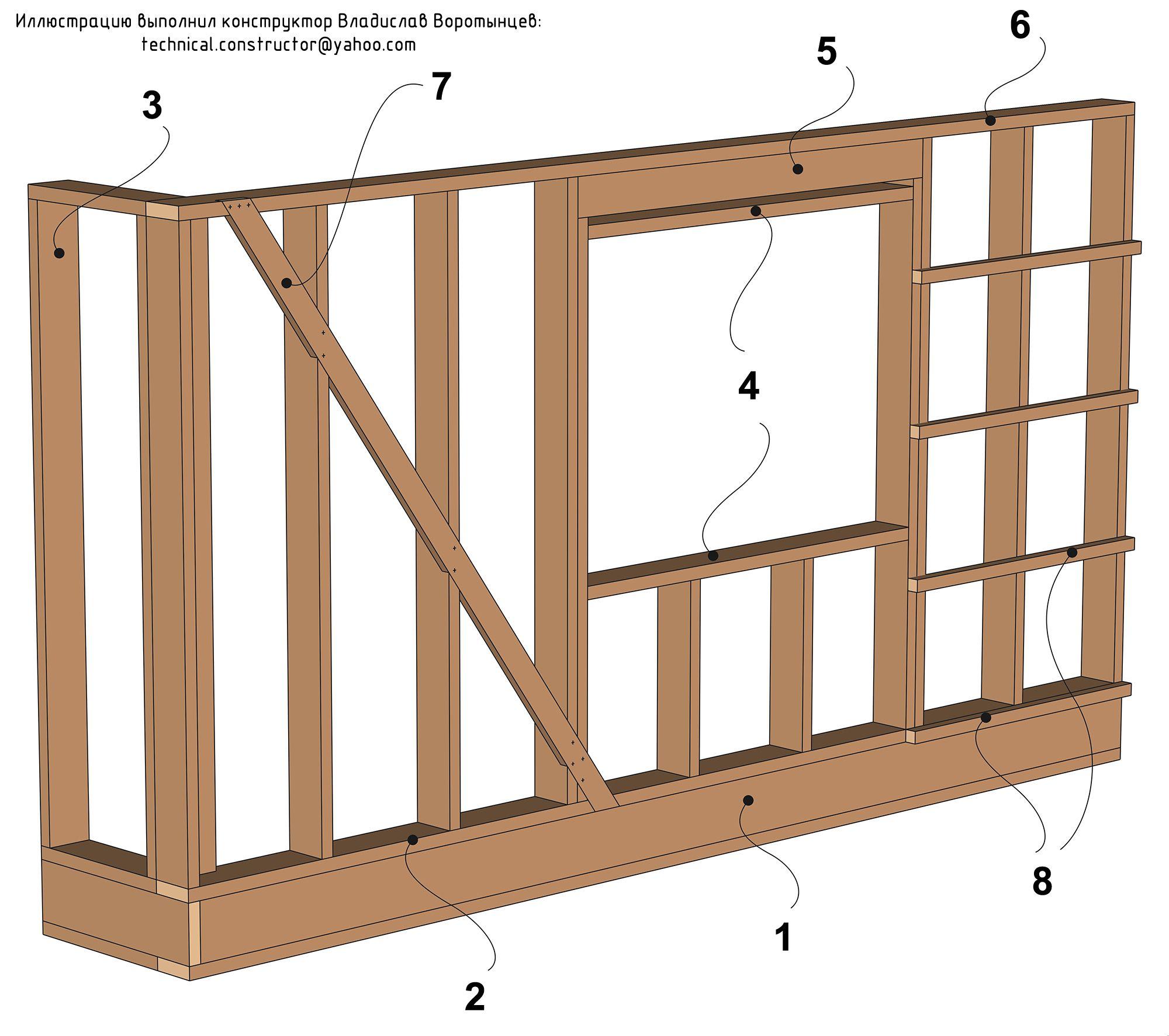 93 конструкция деревянного каркаса стены наименования