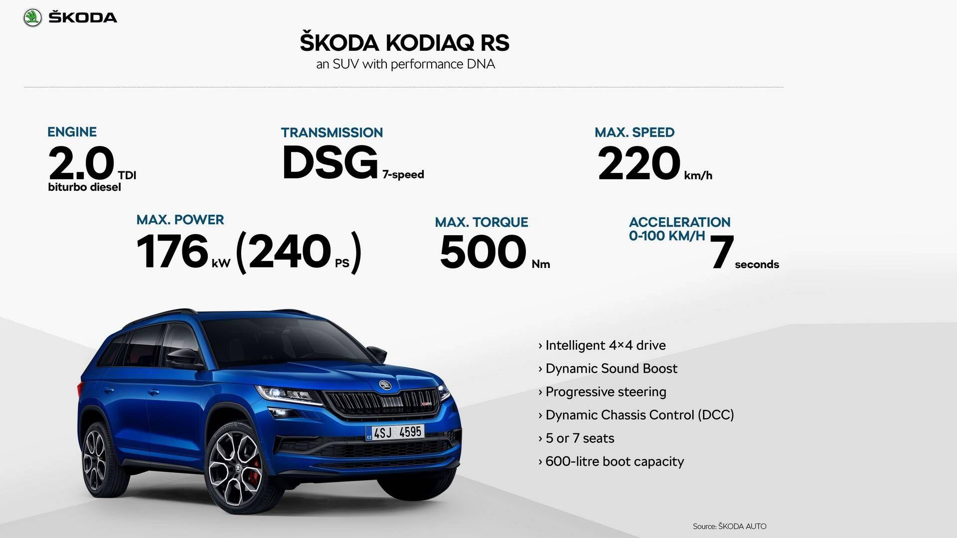 2019 Skoda Kodiaq Rs Motor1 Com Photos