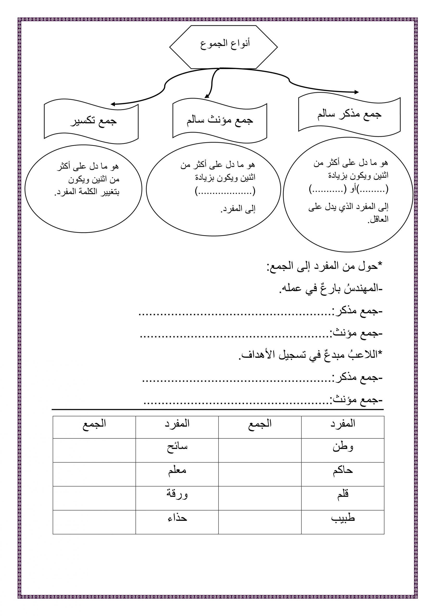 ورقة عمل درس انواع الجموع للصف الرابع مادة اللغة العربية