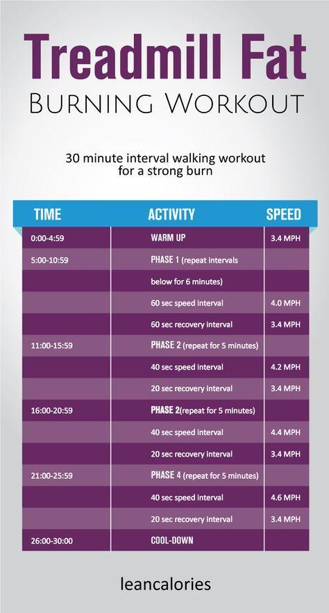 Pin On Weight Machine Workout