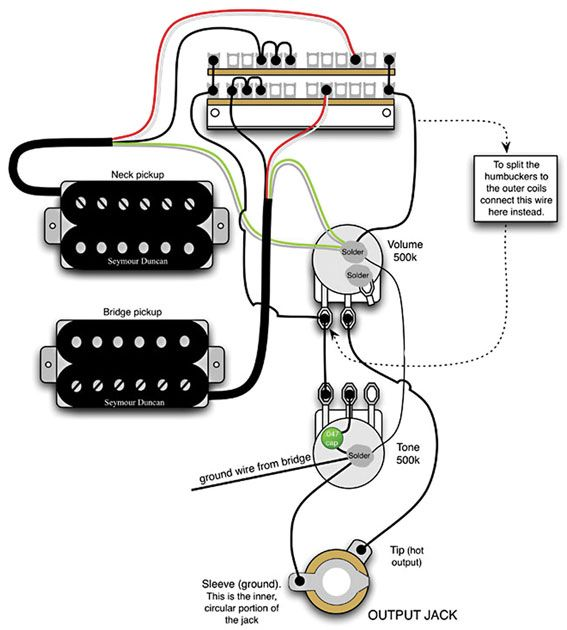 wiring a humbucker in an acoustic