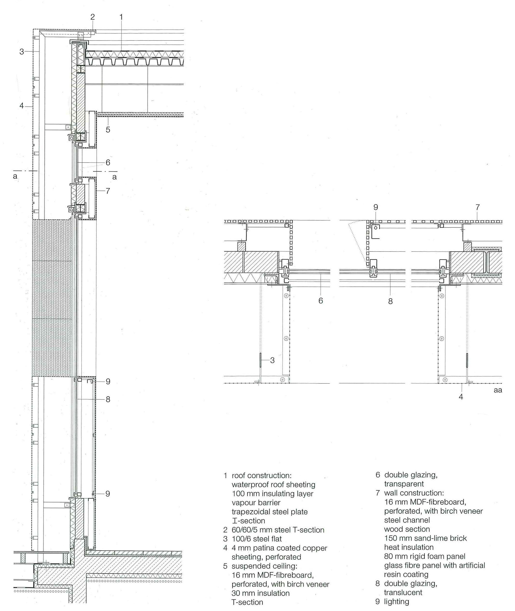 Steven Holl Construction Details Google Search Architecture Doubleglazingdiagram01jpg Amsterdam1 21332528 Expanded Metal Design Plans
