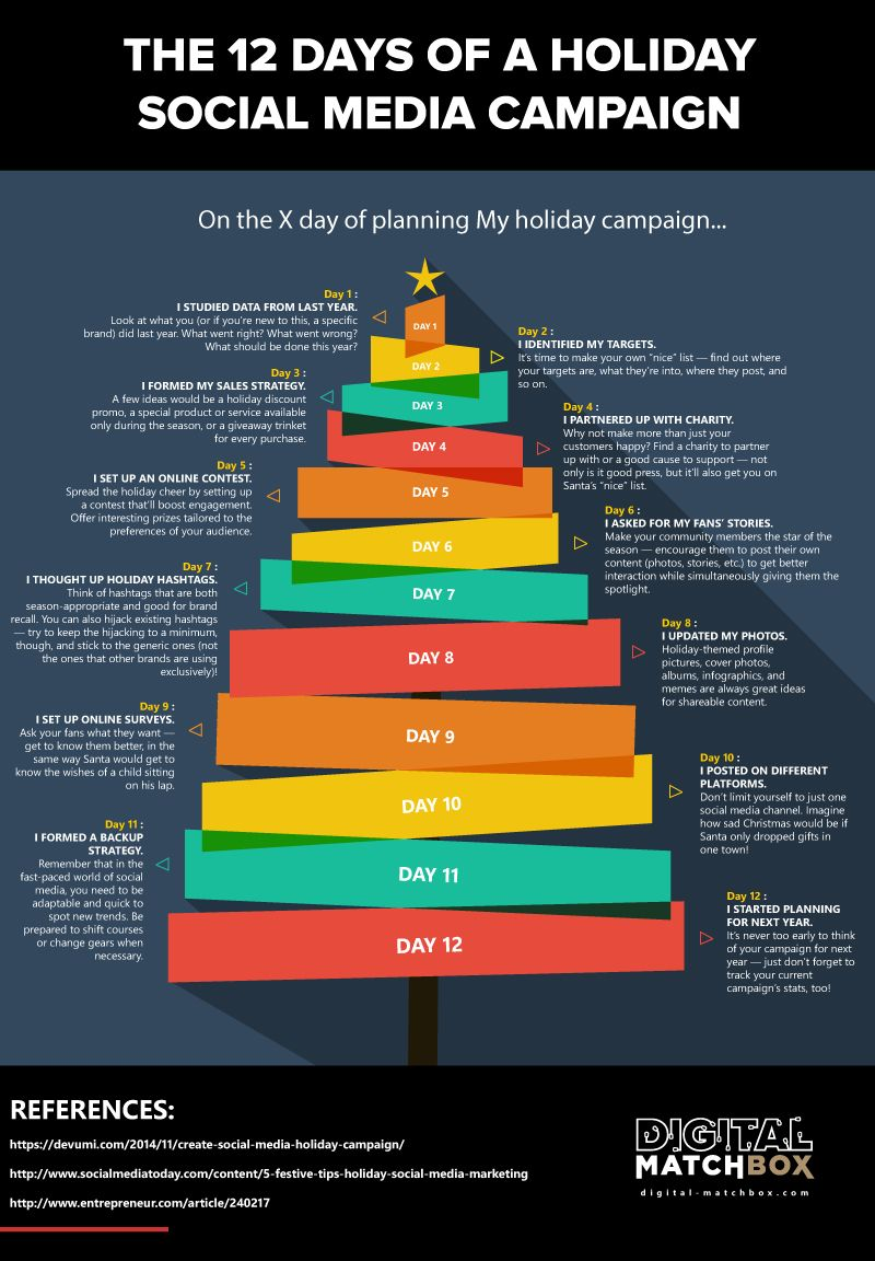 These Social Media Campaign Ideas Will Make Your Holidays Happy ...