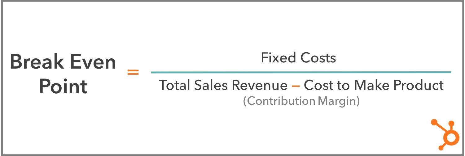 How To Calculate Your Business S Break Even Point Video Included Contribution Margin Data Driven Marketing Marketing Budget