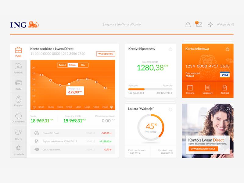 Online Banking Account Dashboard Banking App Data Dashboard Online Banking