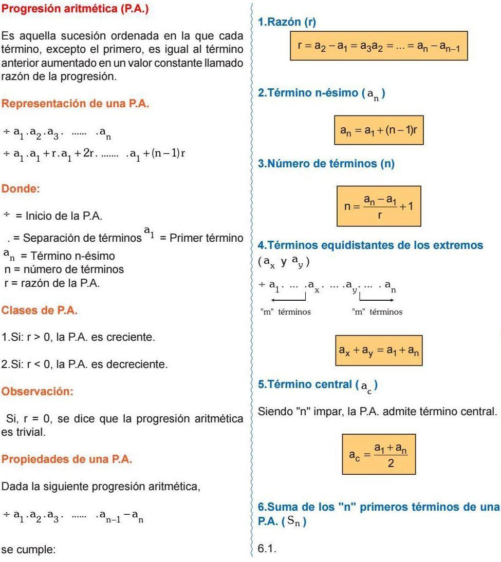 Progresiones Aritmeticas Propiedades Algebra Formulas Teaching Math Math Formulas