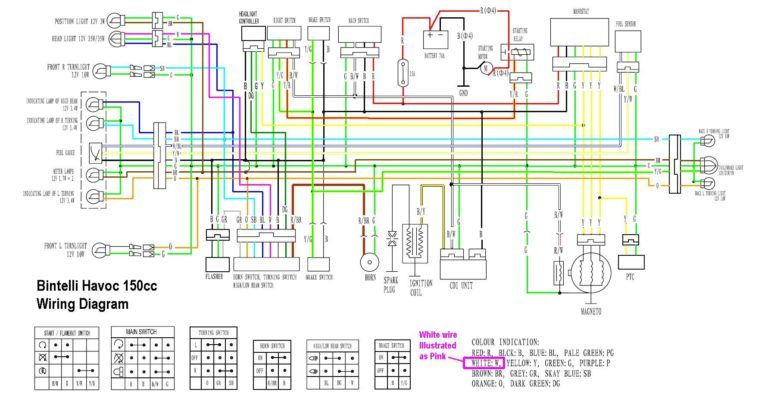 Chinese Scooter Wiring Diagram Chinese Scooters 150cc Electrical Diagram