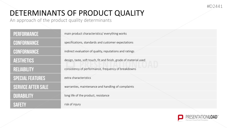 Total Quality Management Tqm Powerpoint Template Mapa
