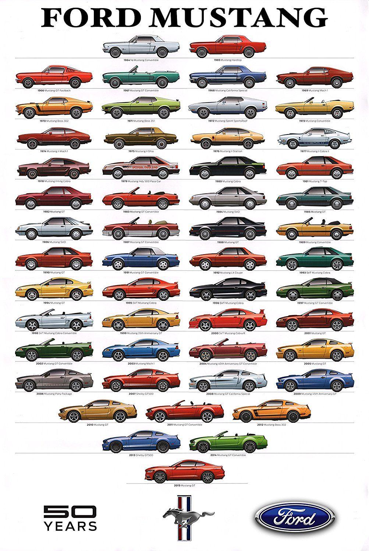 Pin By Karel Bonk On 2 Car Garage Diy Makeover Mustang Cars Ford Mustang Mustang