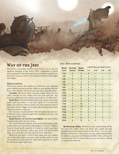 DnD 5e Homebrew — Way of the Jedi Monk by SpiketailDrake | Homebrew