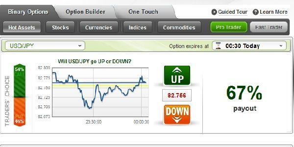 Nice Forex Brokers Uk Online Forex Trading Forex Brokers