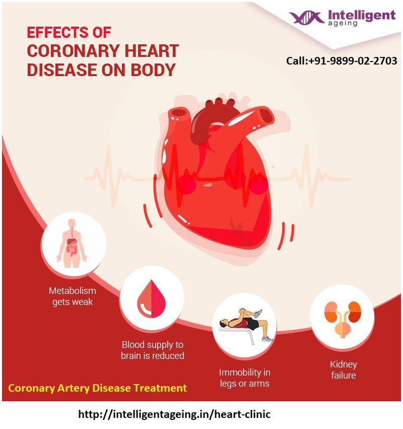 Heart Diseases Prevention Specialists & Doctors in Noida