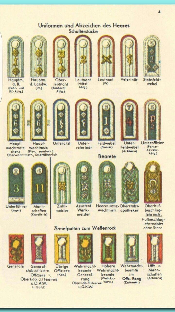 Pin On Nazi