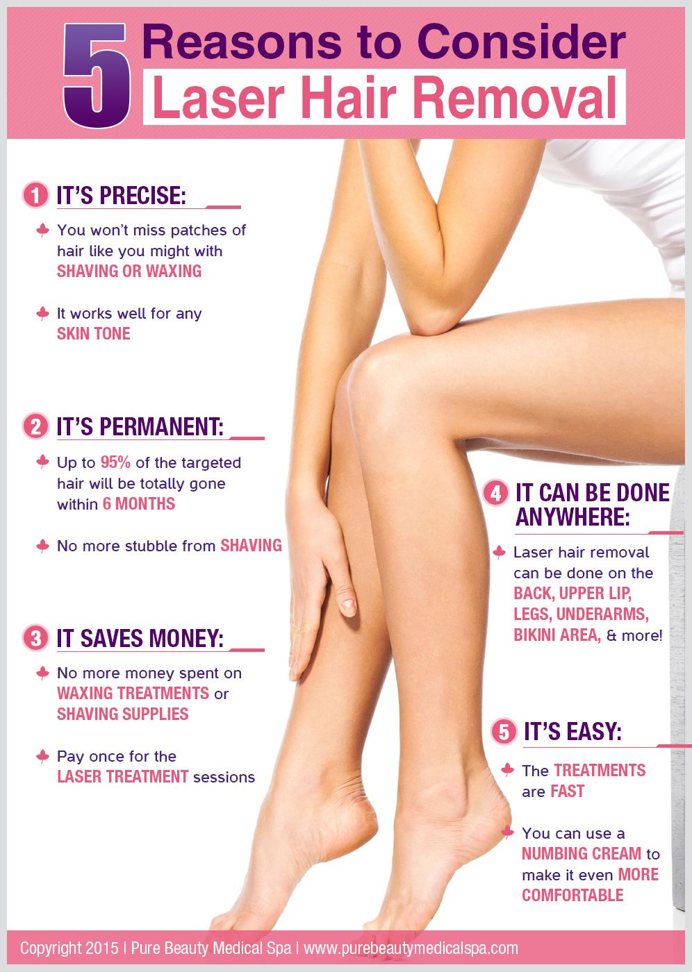 5 Reasons To Consider Laser Hair Removal Best Laser Hair