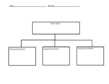 Main Idea Tree Map Tree Map Thinking Maps Christmas Pattern Background