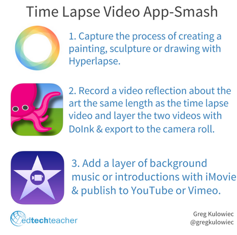 App Smashing: Video Creation with Doink, Hyperlapse, and
