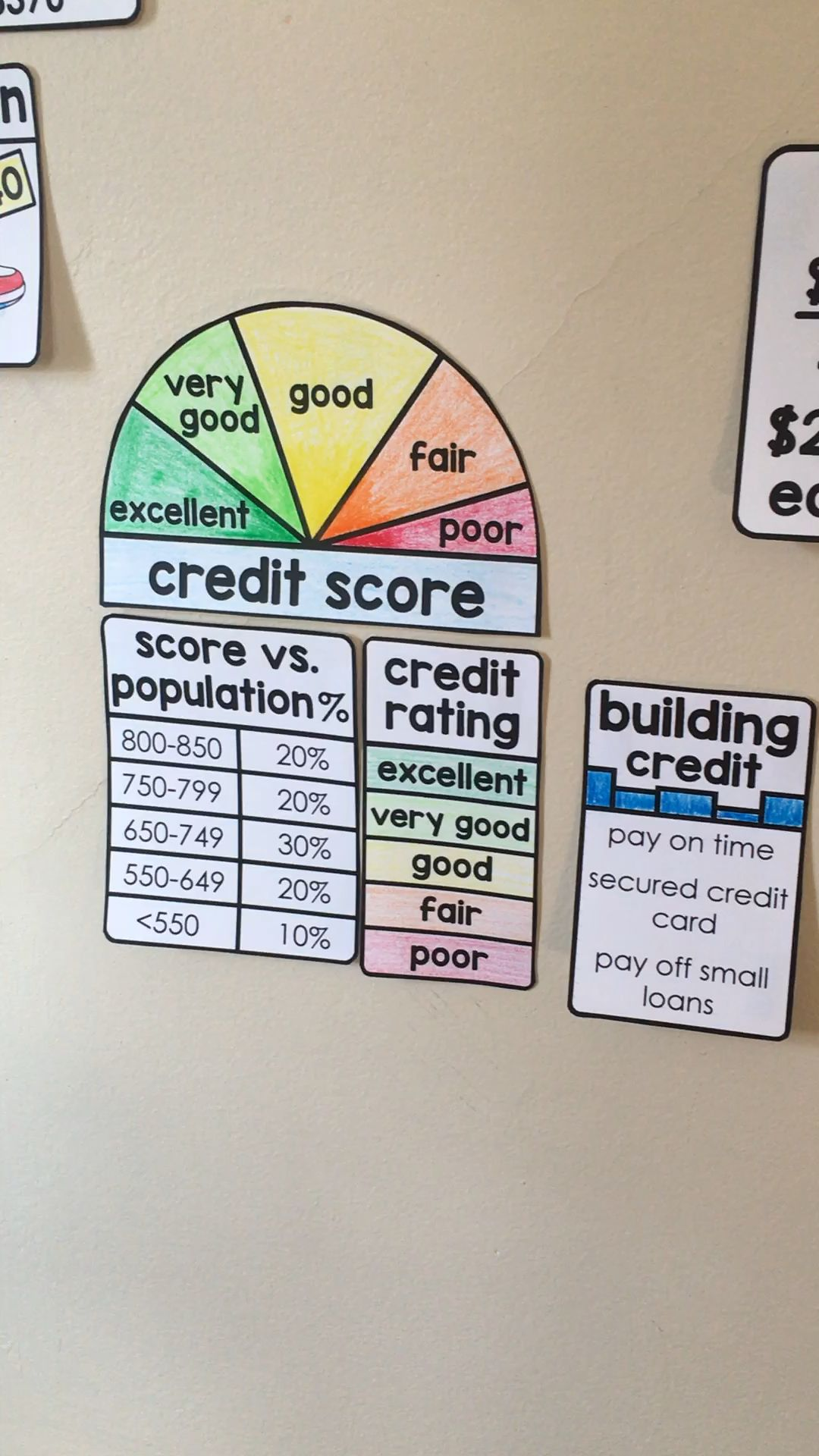 Financial Literacy Word Wall For Teaching Personal Finance