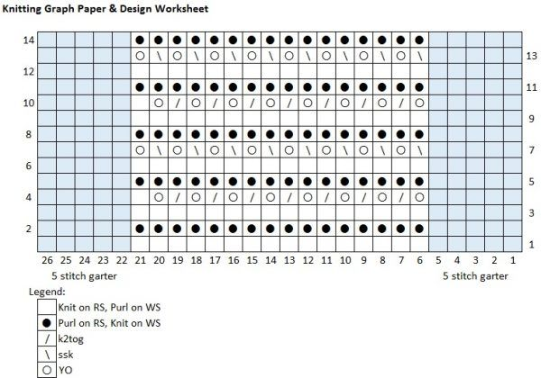 Create knitting charts on Excel spreadsheet Knit - stitches - how to create a spreadsheet