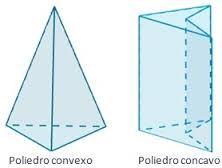 Resultado De Imagen Para Concavo Y Convexo Concavo