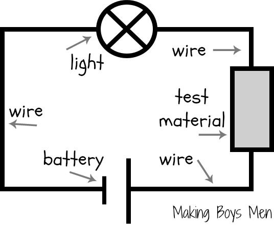 Simple Circuit For Testing Conductivity